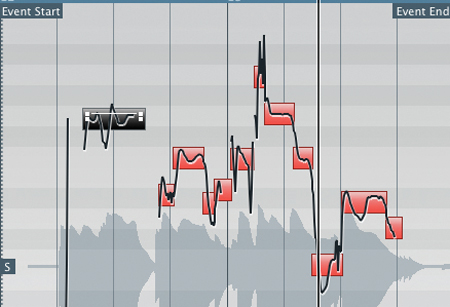 How to Process Vocals for an Amazing Professional Sound