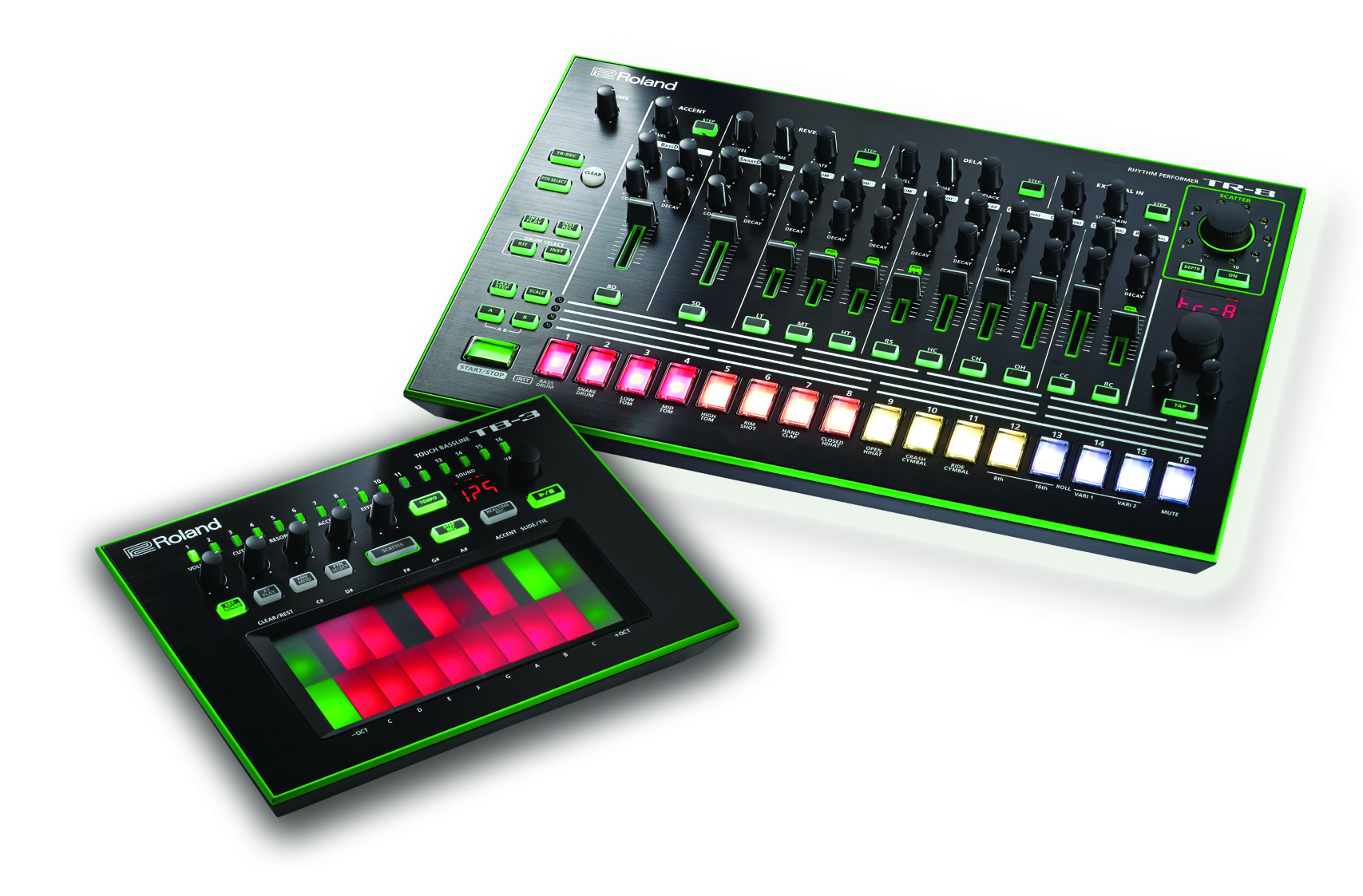 Roland Aira Tb 3 And Tr 8 Review Audiosex Professional