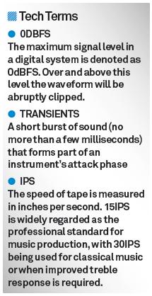 tape speed is measured in