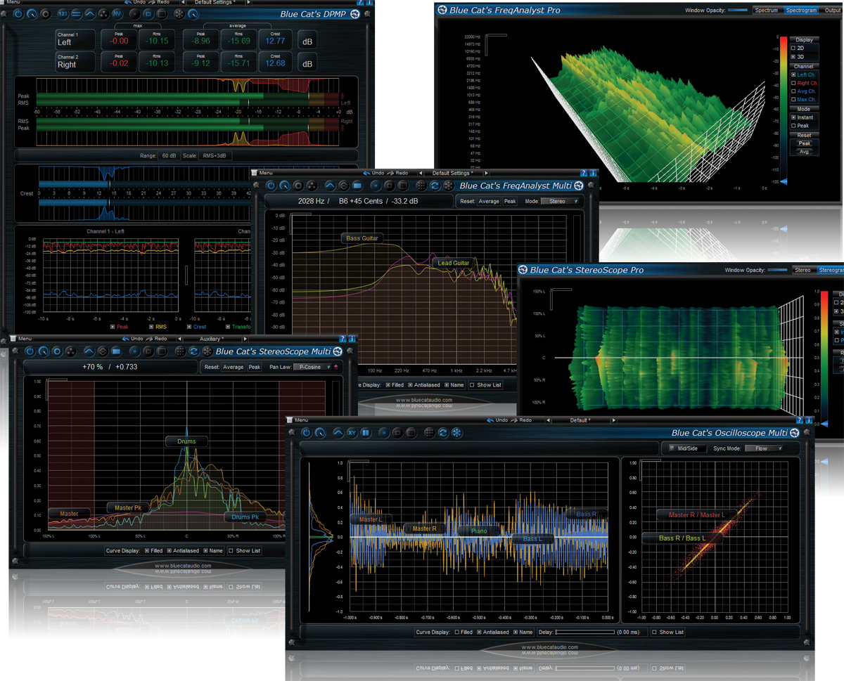 Mastering In Software - The Complete Guide