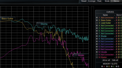 Fix Your Mix With MusicTech's Top 20 Audio Repair Tips