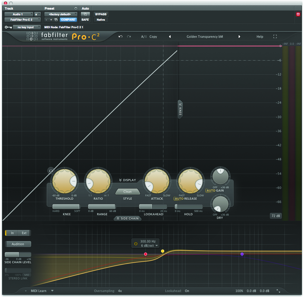 Fabfilter Pro C 2 Review