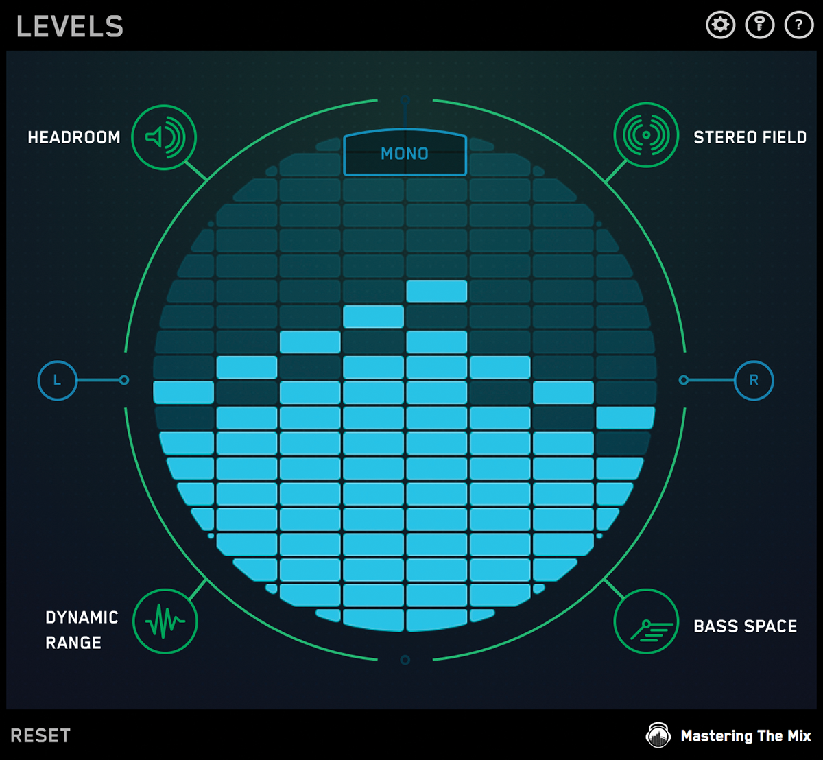 LEVELS Zoomed