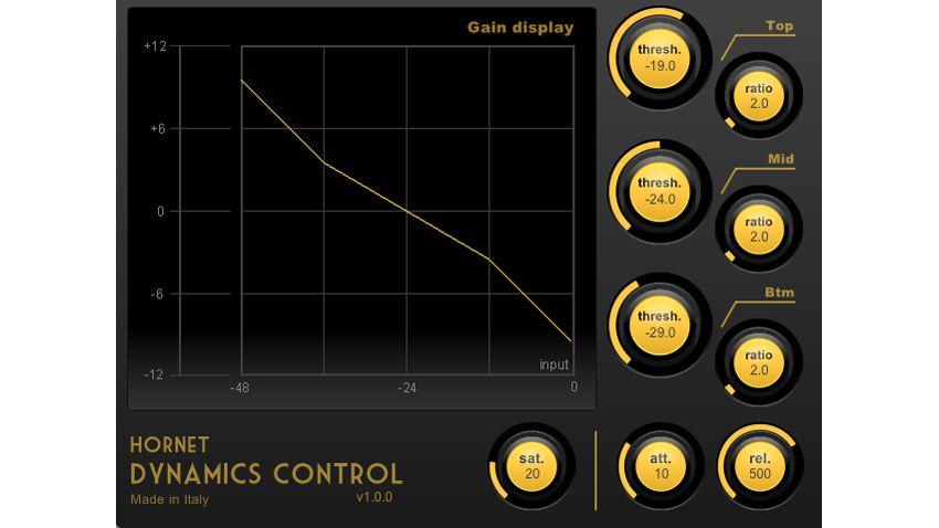 dynamics control