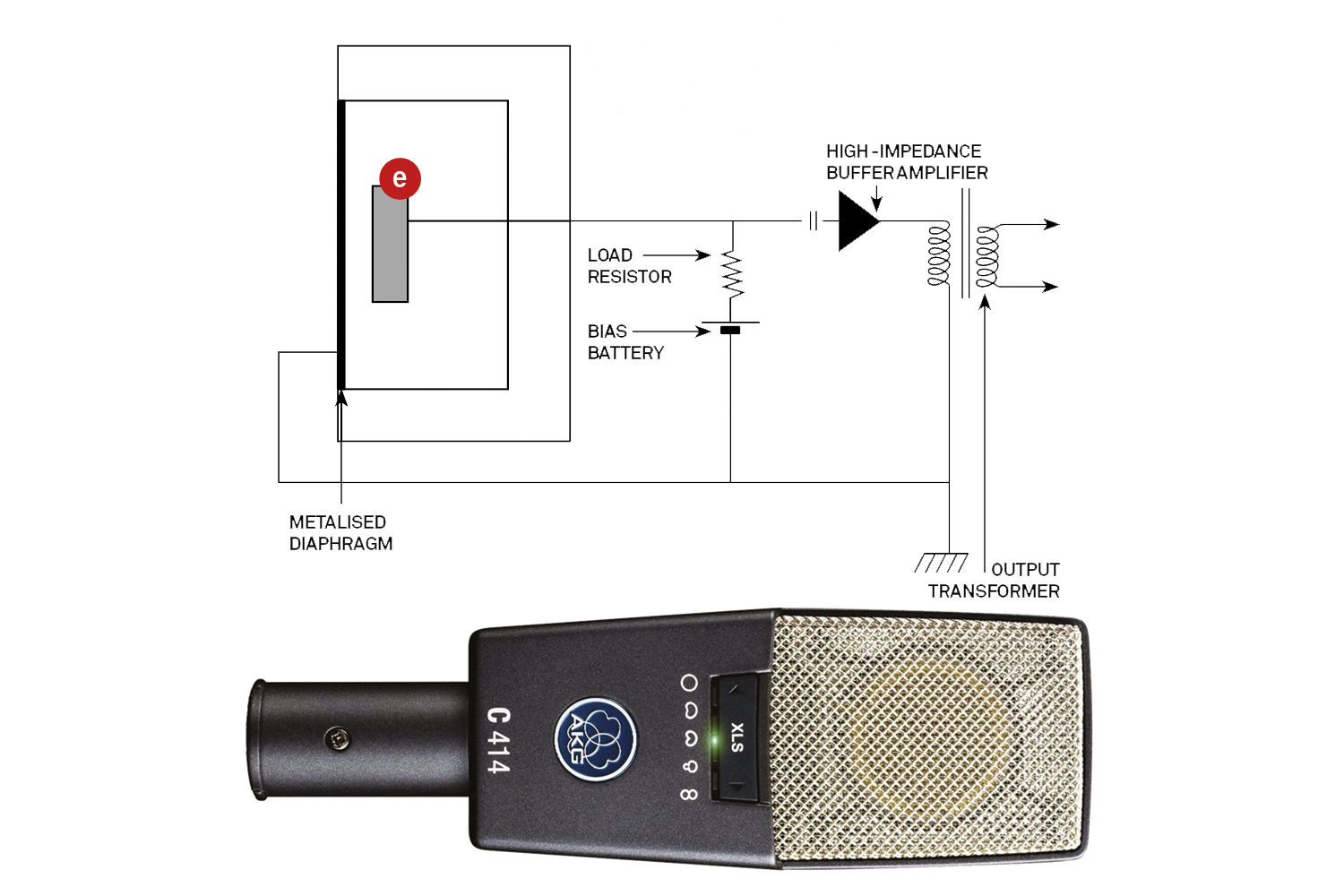 Learn To Capture Great Sound With The Essential Guide Microphones Circuit Schematics Electret Microphone Condenser Mic2