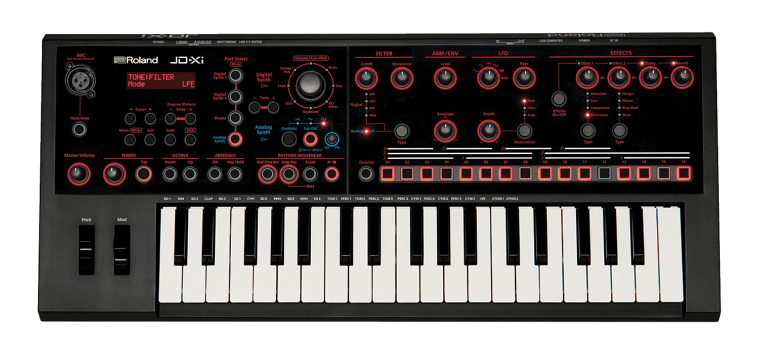 Get Keyed Up With The Essential Guide To Synthesisers