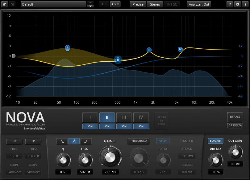 Freeware Favourites: The Reader's Top Free Plugins