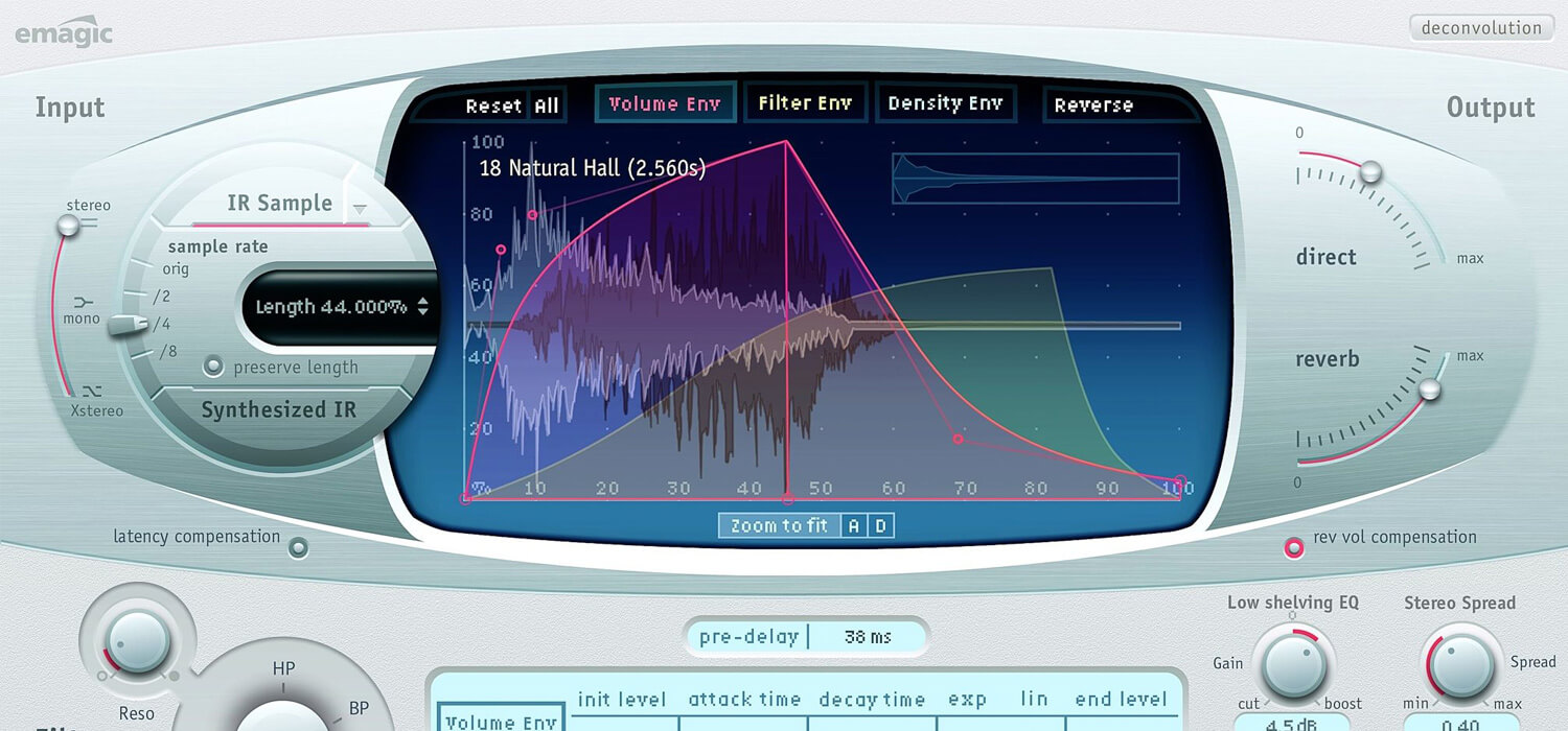 The Essential Guide to Reverb and how to use it correctly