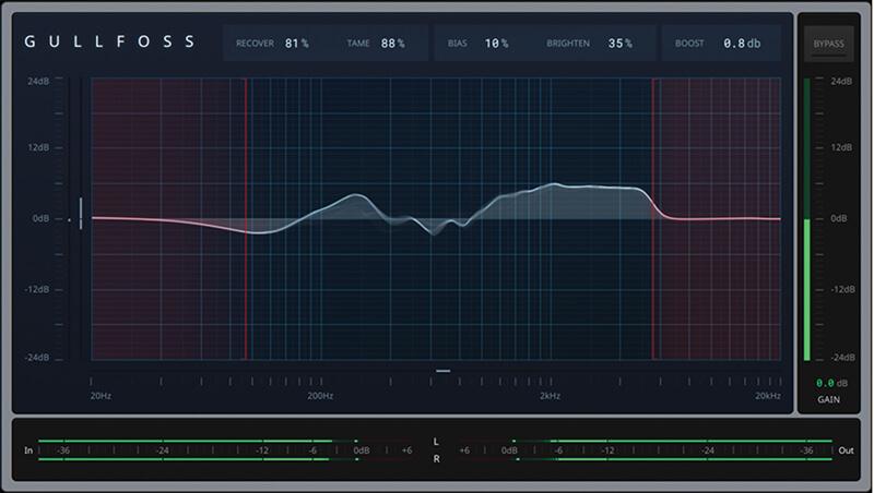 Future Effects - Gullfoss screenshot