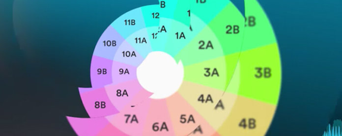 Harmonic Mixing Tips & Tricks - Featured Image
