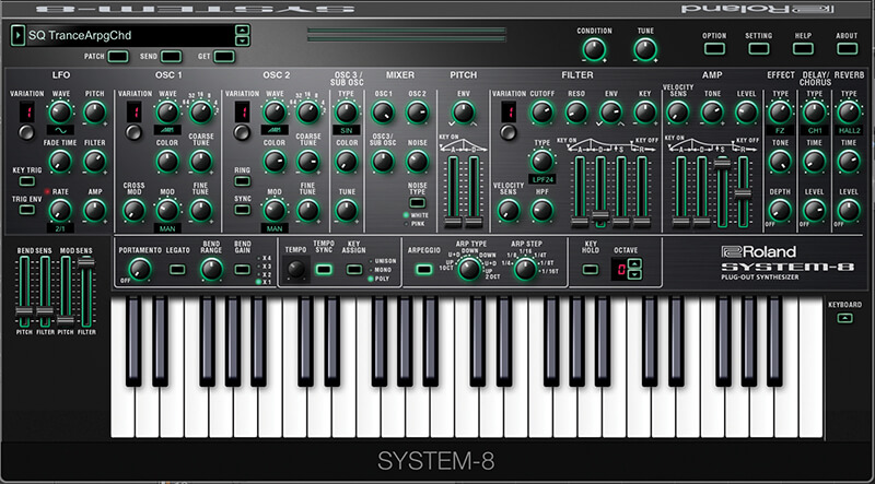 Roland Cloud Review - A Potential Game-Changer