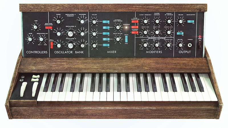 6 Ways To Buy A New Synth - 4. Ride Your Luck