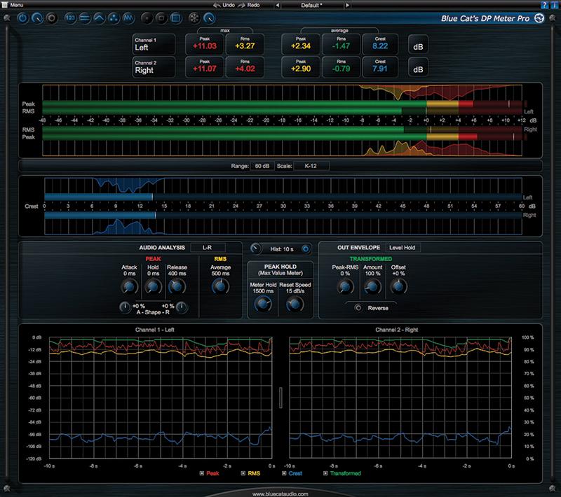 Blue Cat DP Meter Pro V2