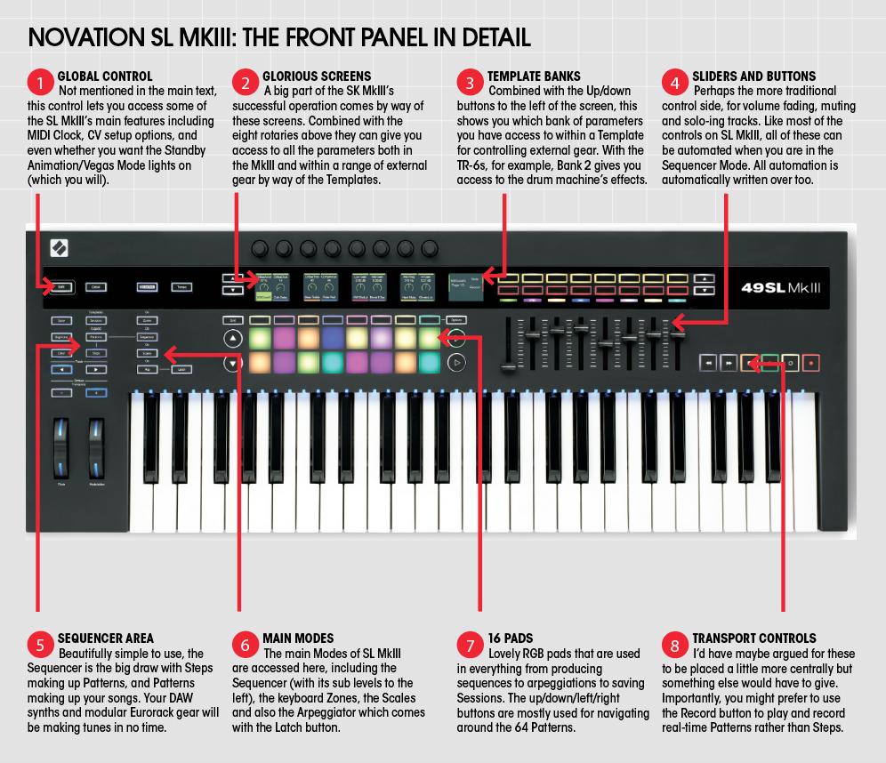 Novation SL MkIII, front panel details