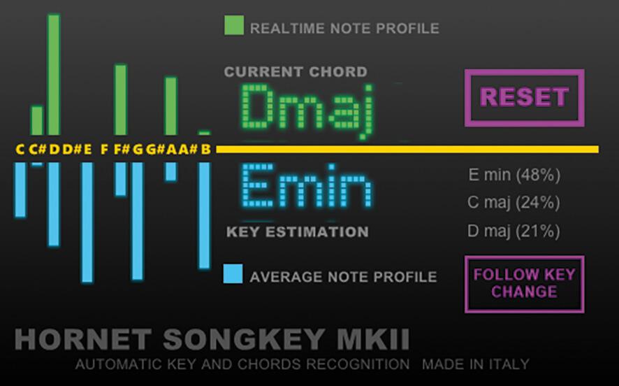 Hornet SongKey MkII