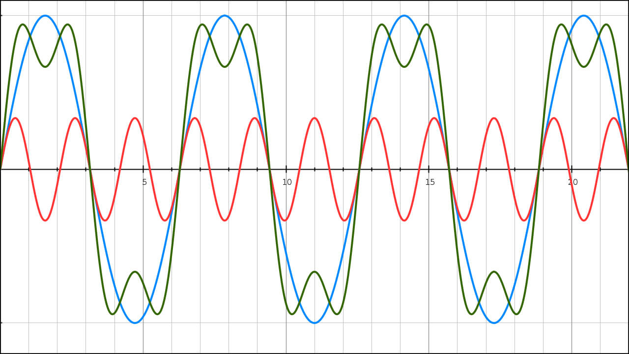 FM synthesis tips to know