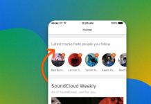 Soundcloud Artist Shortcuts