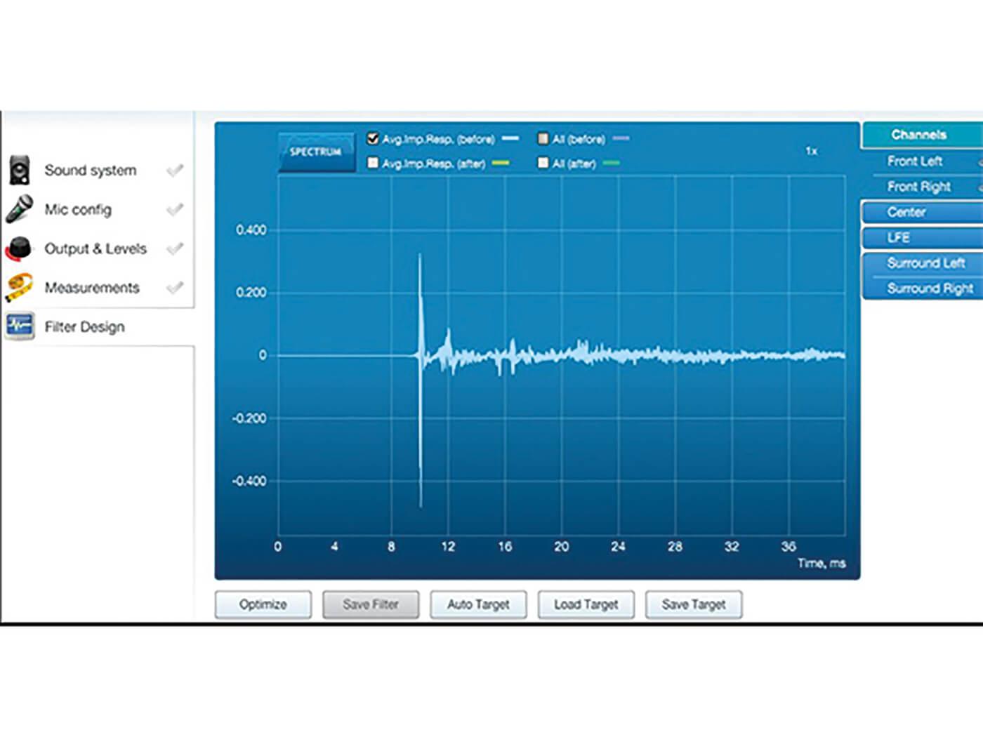Dirac Sound Correction