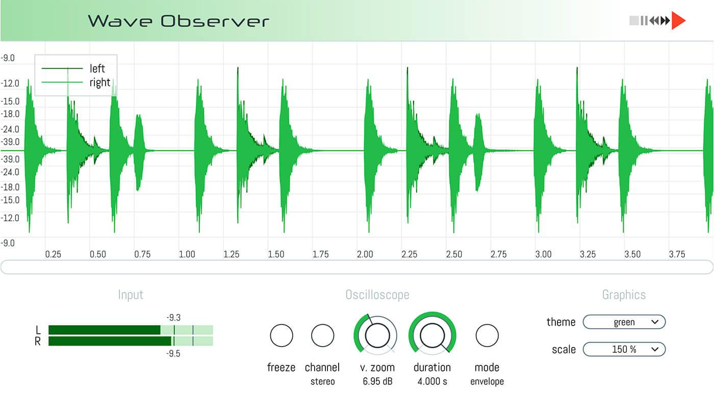 Weekend Workshop Wave Observer 4