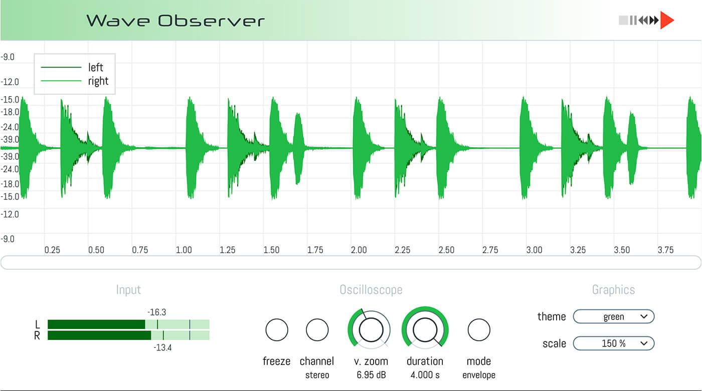Weekend Workshop Wave Observer 7