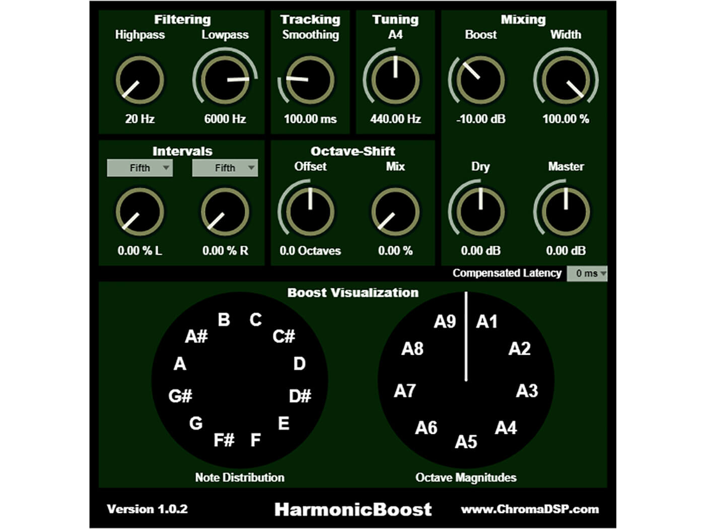 ChromaDSP HarmonicBooster