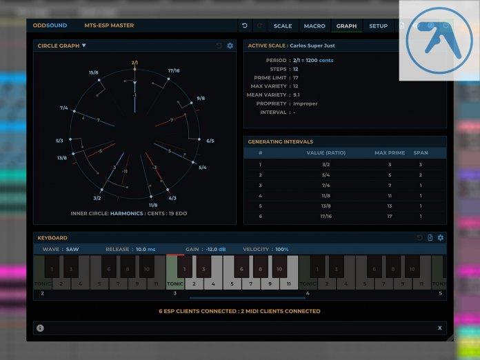 MTS-ESP ODDSound Aphex Twin