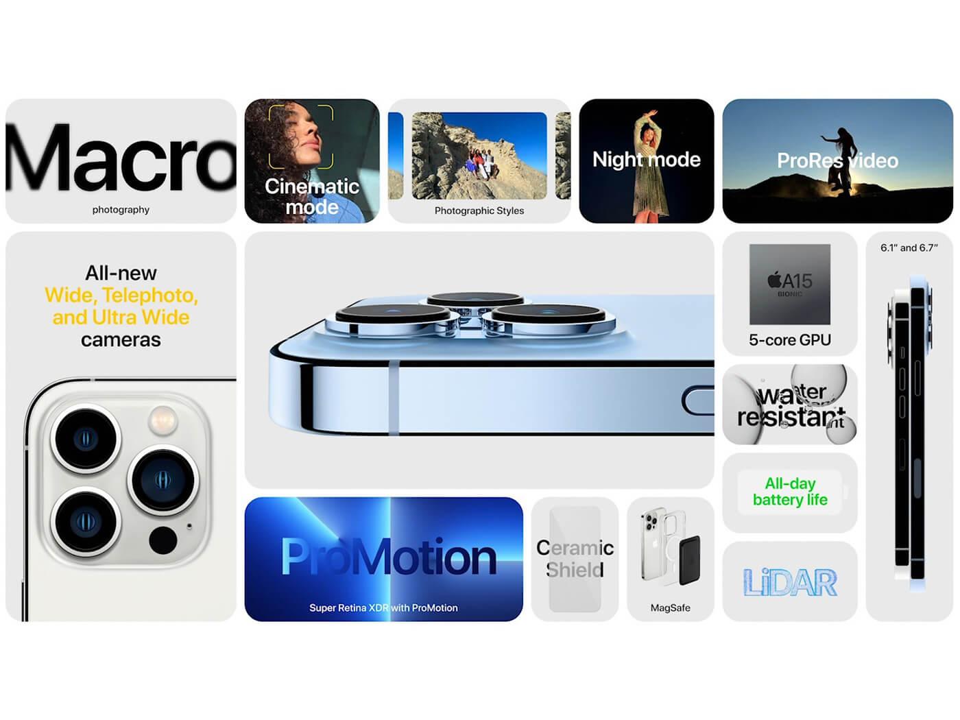 iPhone 13 Pro Max Specs